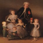 Francisco de Goya (1746-1828)  The Duke and Duchess of Osuna and their Children  Oil on canvas, c.1789  Museo del Prado, Madrid